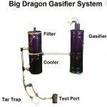 Big Dragon Gasifier
