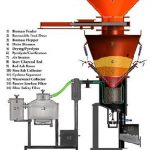 ankur gasifier