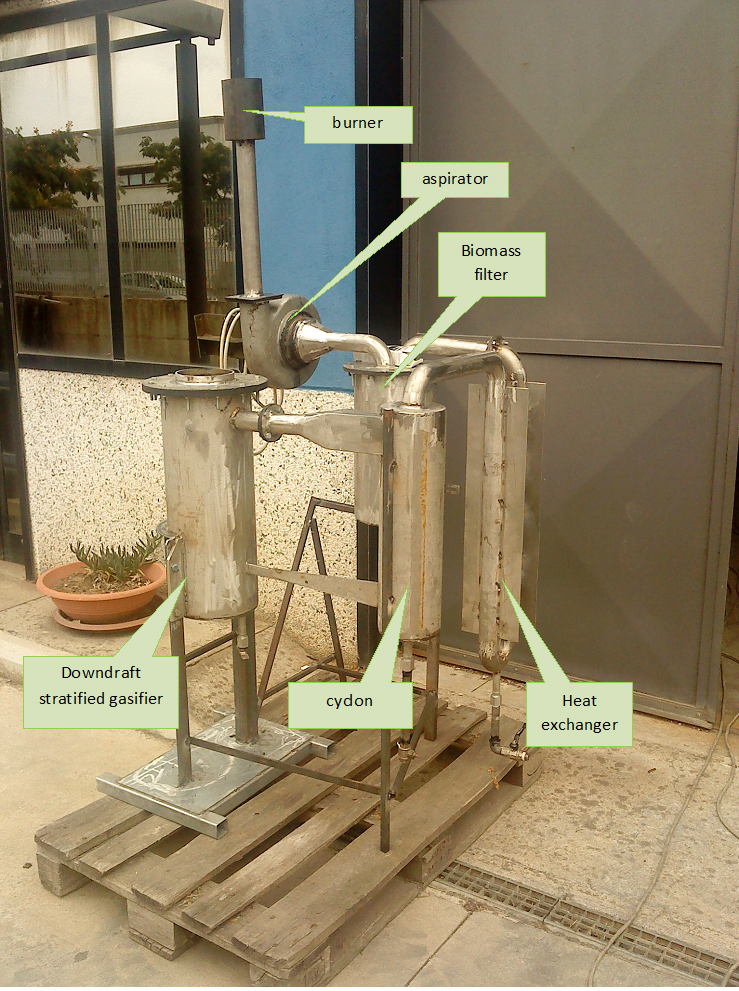 Stainless wood gasifier