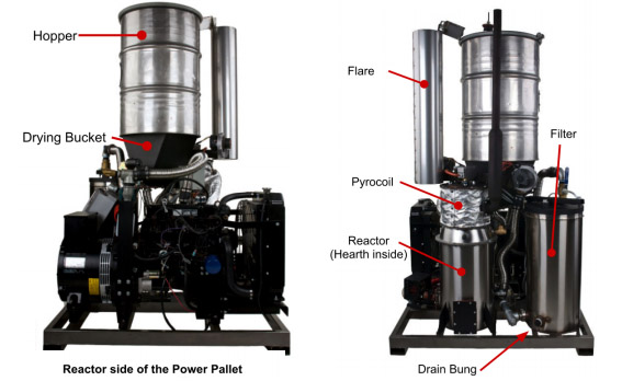 Build A Gasifier - Gasifier-Kits