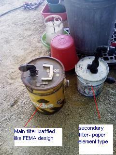gasifier FEEMA filter